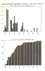 Bauinteressengemeinschaften und Bauvereine 1949-1989